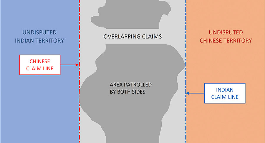 Representational diagram of overlapping claims between Indian and China, created by differing perceptions of the border.