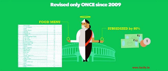 Indian Parliament canteen price list: Who decides rates for food in Parliament Canteens?