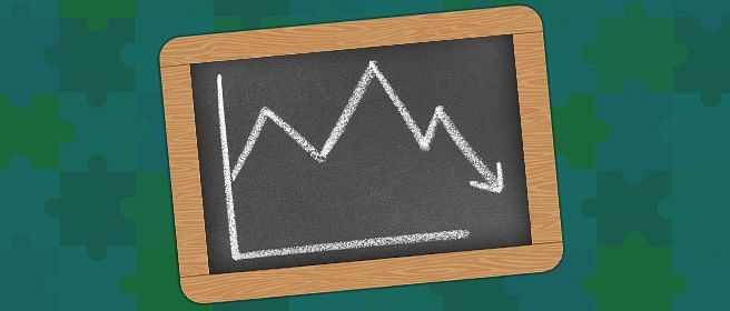 Primary education spending declines, so does quality