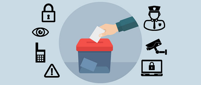 How are security deployment plans made for elections in India?