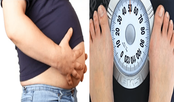 Overweight and obesity defined as abnormal