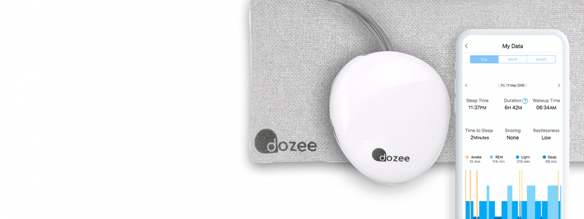 Dozee launches Mindfulness feature for cancer patients