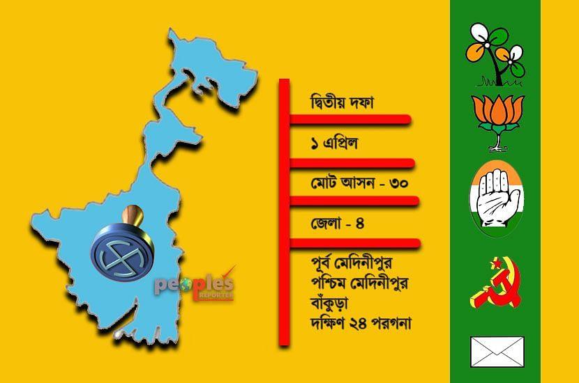 WB Election 21: রাজ্যে দ্বিতীয় দফার ভোটের প্রচার শেষ - ৪ জেলার ৩০ আসনে নির্বাচন ১ এপ্রিল