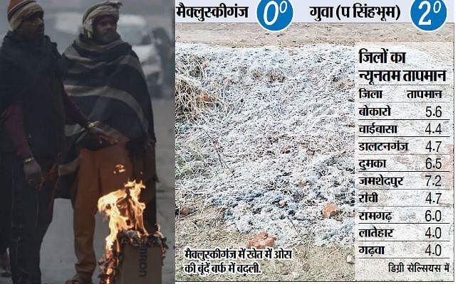 झारखंड शीतलहर की चपेट में दो की मौत, उत्तर भारत ठिठुरा, मैक्लुस्कीगंज का पारा पहुंचा 0 डिग्री