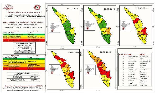 केरल में 18 जुलाई से अगले कुछ दिनों तक भारी वर्षा की चेतावनी, छह जिलों के लिए रेड अलर्ट जारी