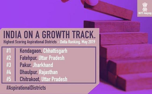 NITI आयोग के आकांक्षी जिलों में झारखंड की रैंकिंग सुधरी, पाकुड़ जिला तीसरे नंबर पर