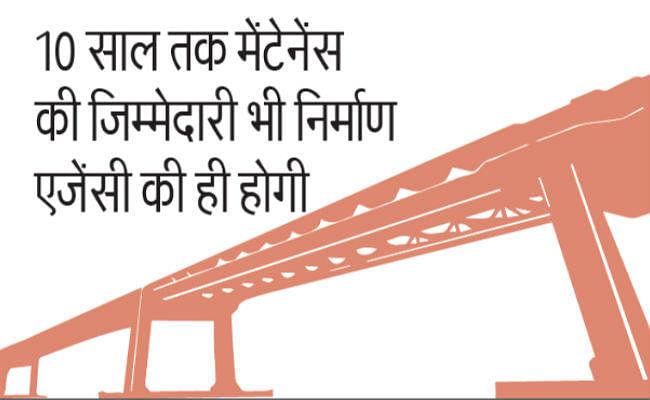 पटना में महात्मा गांधी सेतु के समानांतर नये फोरलेन पुल का निर्माण शुरू, 42 महीनों में होगा पूरा