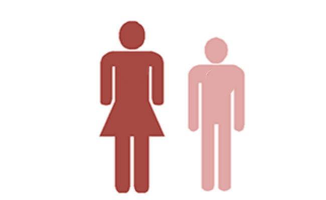 देश भर में महिलाओं का जीवन पुरुषों से अधिक, जानें झारखंड में लोगों के कम आयु की वजह