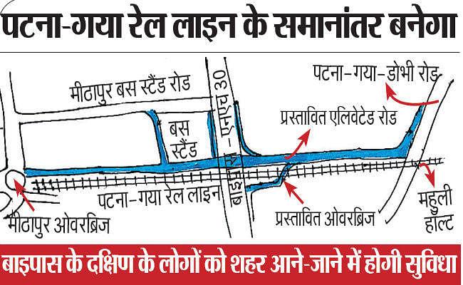 मीठापुर-महुली एलिवेटेड फोरलेन सड़क को मंजूरी, अब पटना का ट्रैफिक पकड़ेगा रफ्तार