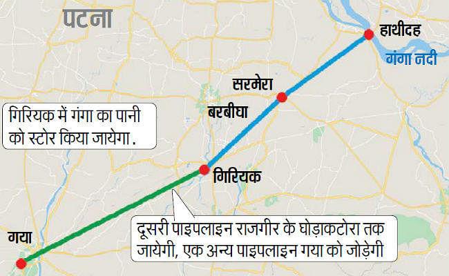 राजगीर, गया में गंगाजल पहुंचाने को सड़क के किनारे बिछेगी पाइपलाइन, मिला एनओसी