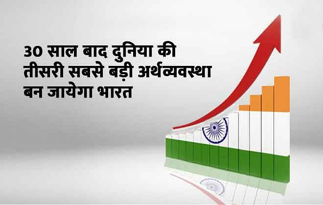 30 साल बाद दुनिया की तीसरी सबसे बड़ी अर्थव्यवस्था बन जायेगा भारत- स्टडी