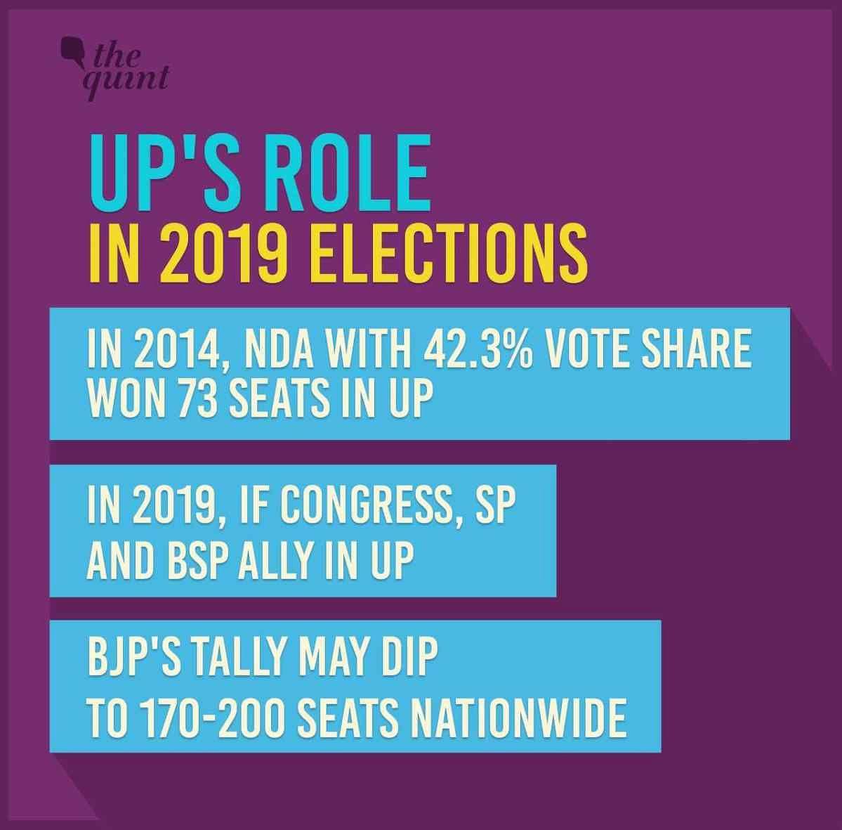 चुनावी आंकड़ों का ये अंकगणित भले ही पक्का हो, लेकिन मायावती का रुख पक्का नहीं है