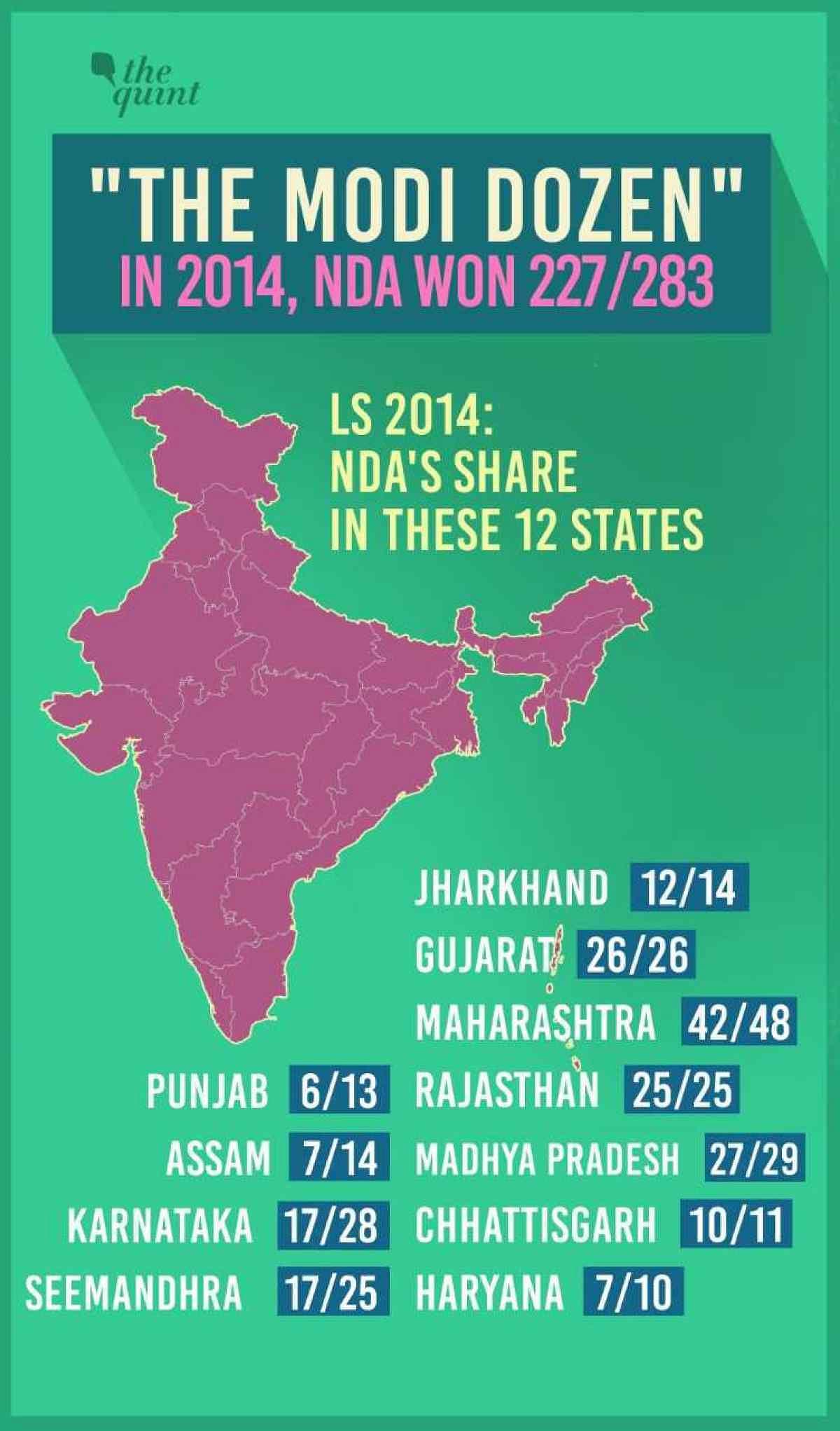 2014 के लोकसभा चुनाव में मोदी को सबसे ज्यादा सीटें देश के 12 बड़े राज्यों में मिली थीं