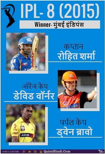 2015 में मुंबई इंडियंस ने दूसरी बार खिताब अपने नाम किया