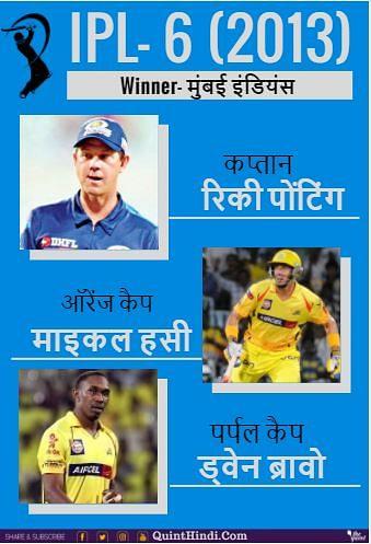 2013 में पहली बार मुंबई इंडियंस ने आईपीएल का खिताब जीता