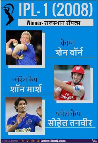 आईपीएल के पहले सीजन में राजस्थान रॉयल्स ने जीता था खिताब