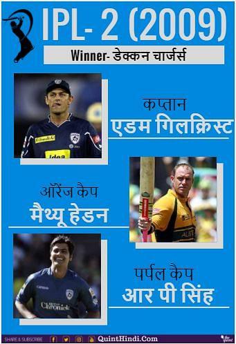 आईपीएल के दूसरे सीजन में डेक्कन चार्जर्स ने जीता था खिताब