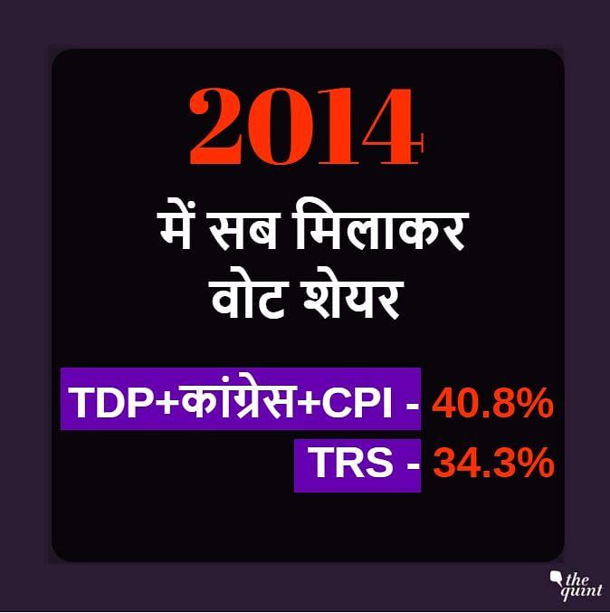 तेलंगाना में KCR का भरोसा हिला, कांग्रेस+TDP+CPI के पास ज्यादा वोट
