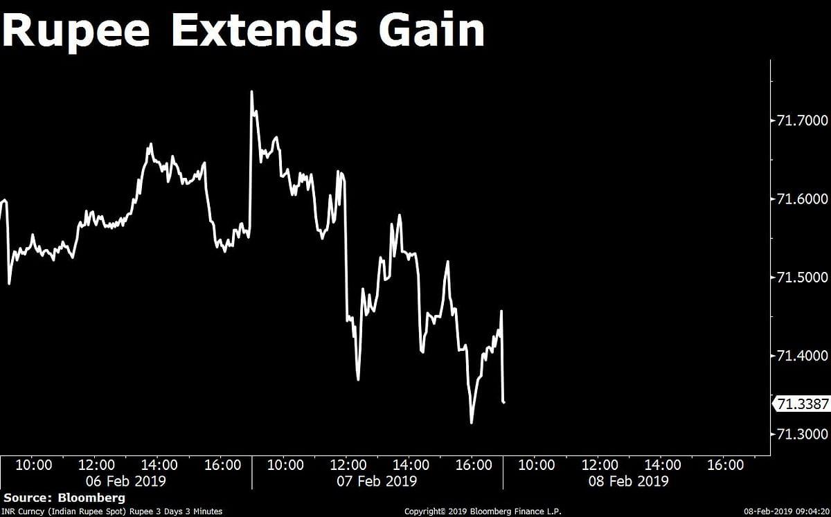 Share Market: बाजार में बड़ी गिरावट, Sensex 400 से ज्यादा टूटा