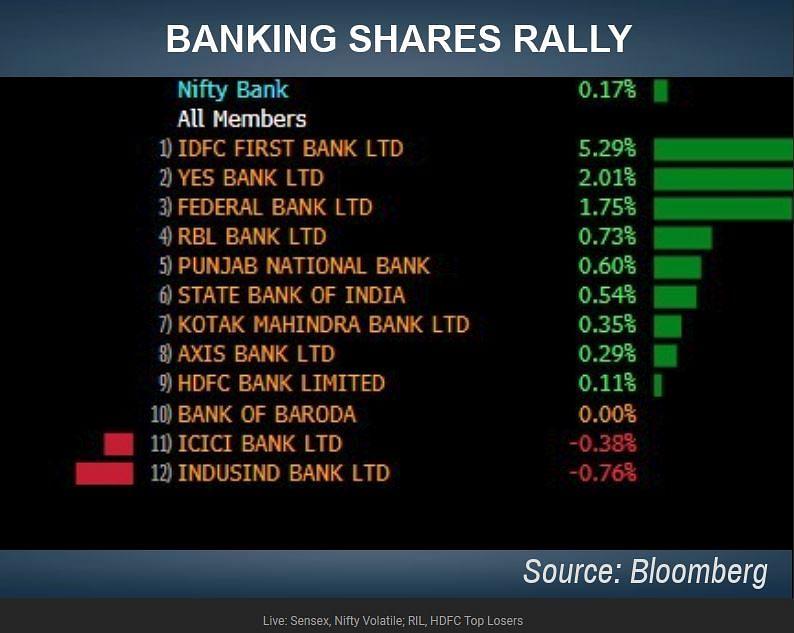 Share Market: शेयर बाजार में सपाट कारोबार, सेंसेक्स 4 अंक नीचे