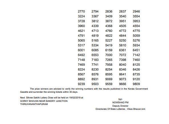 Kerala Sthree Sakthi Lottery SS-144 Results: यहां देखिए कौन जीता