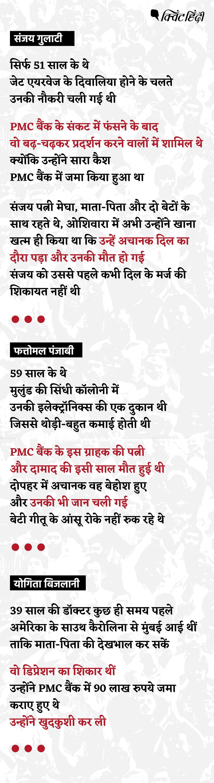 PMC बैंक स्कैम: सरकार चाहती तो ग्राहकों का 1 करोड़ तक होता इंश्योर