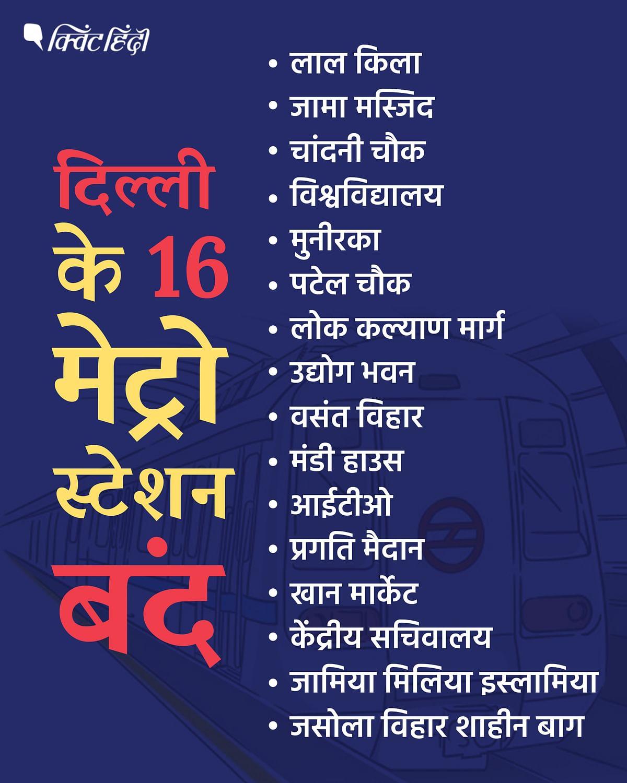 दिल्ली CAA प्रदर्शन: 20 मेट्रो स्टेशन,कई जगह इंटरनेट,कई रास्ते बंद