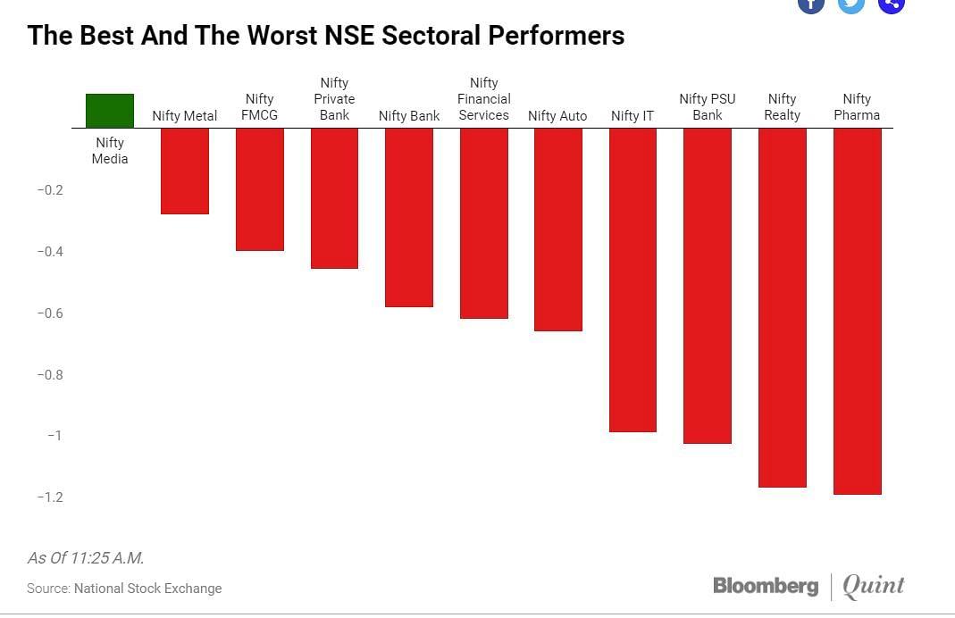 Share Market: मिले जुले अंदाज में बंद हुआ शेयर बाजार