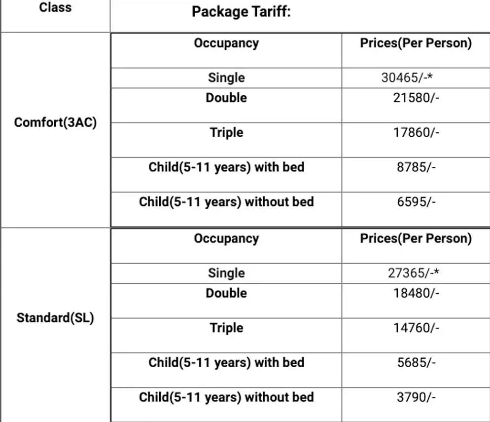 आईआरसीटीसी का हिमाचल प्रदेश टूर पैकेज की कीमत.