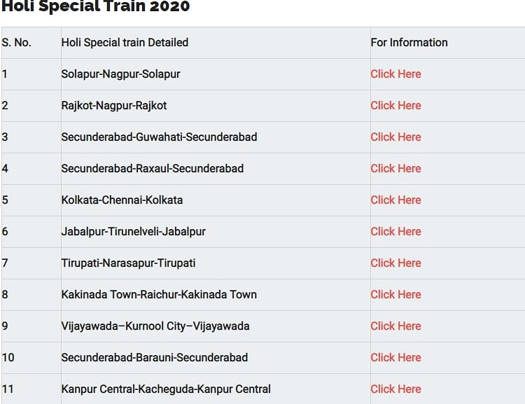 Special Trains for Holi 2020.