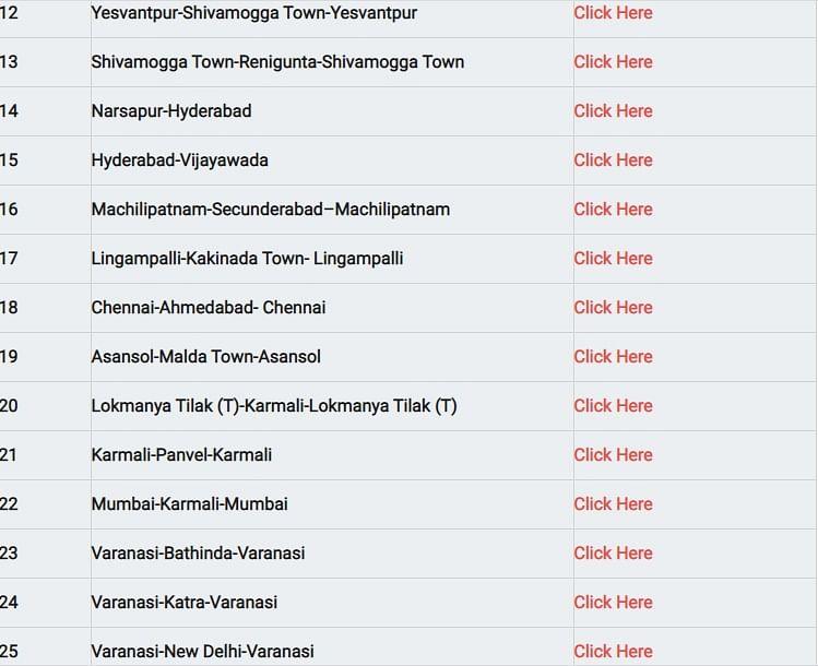 Holi Special Trains List.