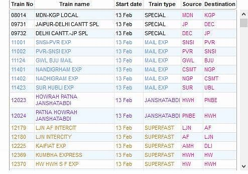 Today Cancelled Trains List.