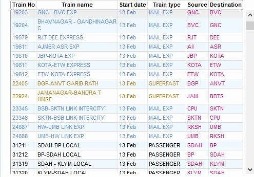 IRCTC Today Cancelled Trains List.