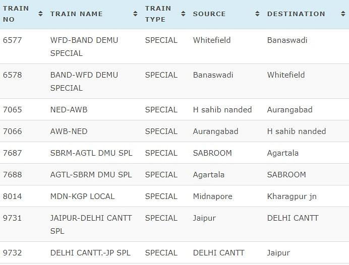 Indian Railways Cancelled Trains List.