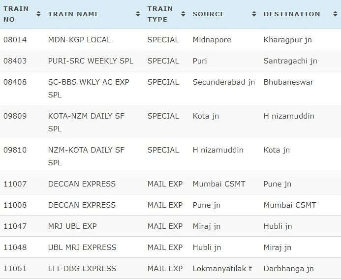 Indian Railways, Today Cancelled Trains Full List by IRCTC.