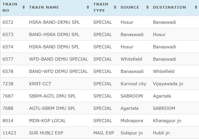 Today Cancelled Trains List: