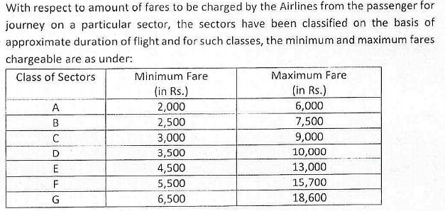 सरकार ने तय किया घरेलू उड़ानों का किराया- 7 सेक्शन में बंटे रूट