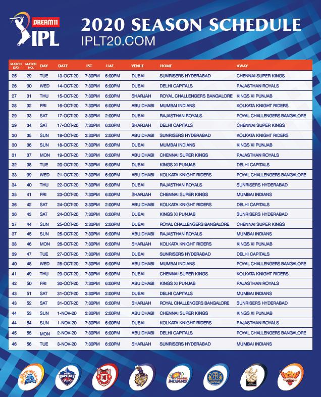 IPL 2020: पहला मैच MI और CSK के बीच, पूरा शेड्यूल जानिए