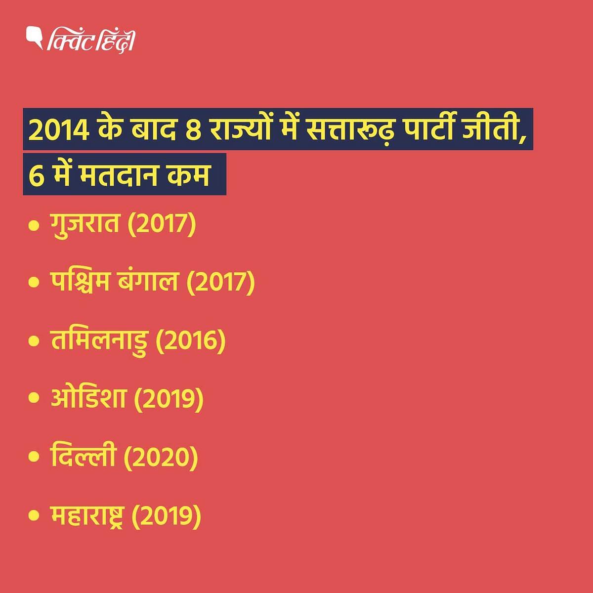 बिहार चुनाव : नीतीश कुमार की जीत के लिए क्यों जरूरी है कम मतदान