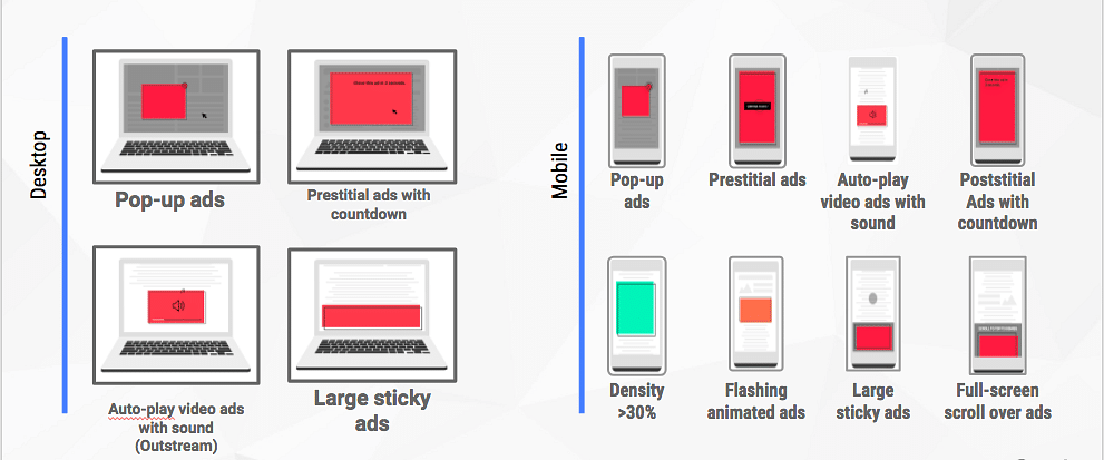 Low Standards Ad formats to be blocked by Google Chrome