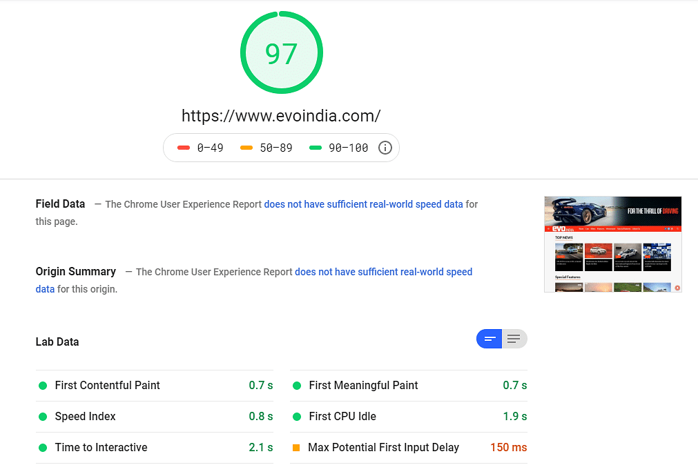 EVO India Lighthouse Score - Desktop