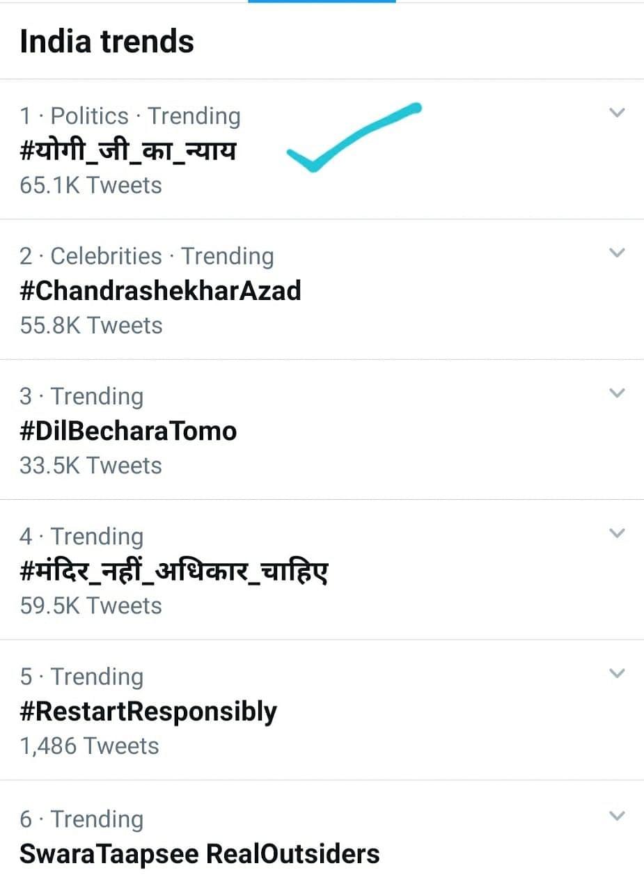 ट्विटर इंडिया पर टॉप-1 ट्रेंड हुआ मुख्यमंत्री योगी का न्याय