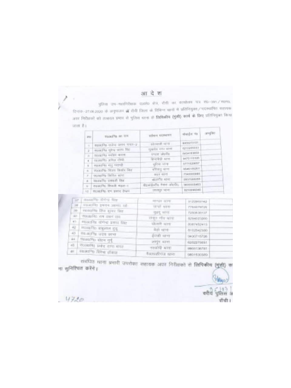 रांची जिले के 46 थाना और ओपी में एएसआई बने मुंशी