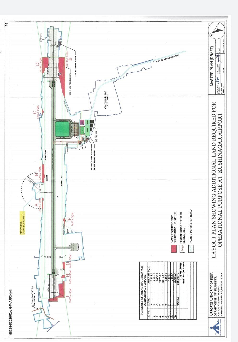 कुशीनगर एयरपोर्ट : मध्य से 190 मीटर के मानक पर खरा नहीं उतरा रन-वे