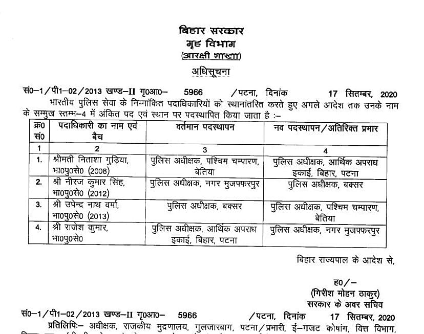 बिहार में 4 आईपीएस के तबादले, कई जिलों के एसपी बदले गए