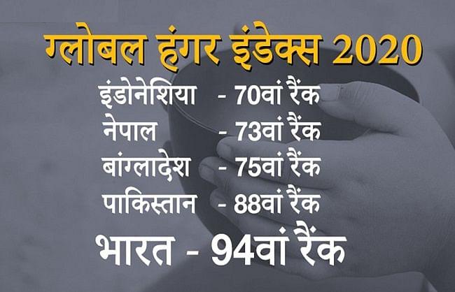 वार्षिक भूख सूचकांक को लेकर राहुल का केंद्र पर हमला, कहा- कुछ खास मित्रों की जेब भरने में लगी है सरकार