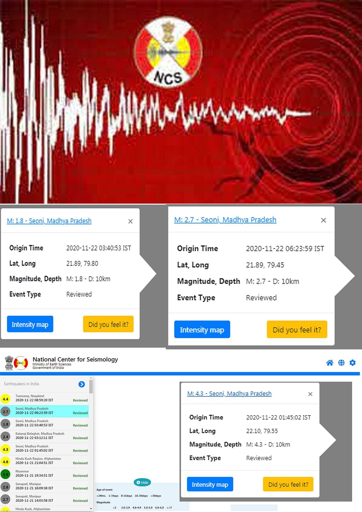 अपडेट, सिवनी जिले में दर्ज हुए 4.3 तीव्रता का भूकंप का झटका