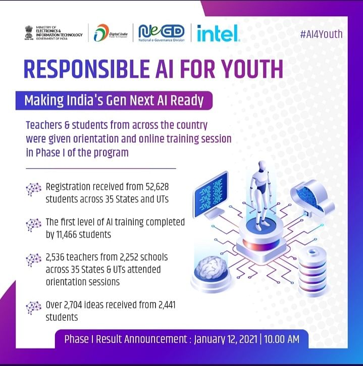 Raipur: Artificial Intelligence for Youth: 9 students of Chhattisgarh selected at national level