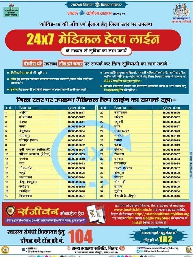स्वास्थ्य मंत्री ने प्रदेश वासियों के लिए जारी किया हेल्पलाइन नंबर , 24 घंटे रहेगी सेवा