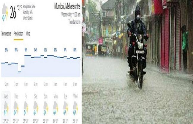 मानसून की पहली बारिश से ही मुंबई जलमग्र, जनजीवन प्रभावित
